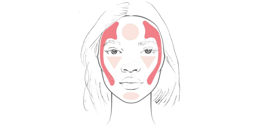 Yuvarlak Yüz Şekline Uygun Makyajın İncelikleri Nelerdir